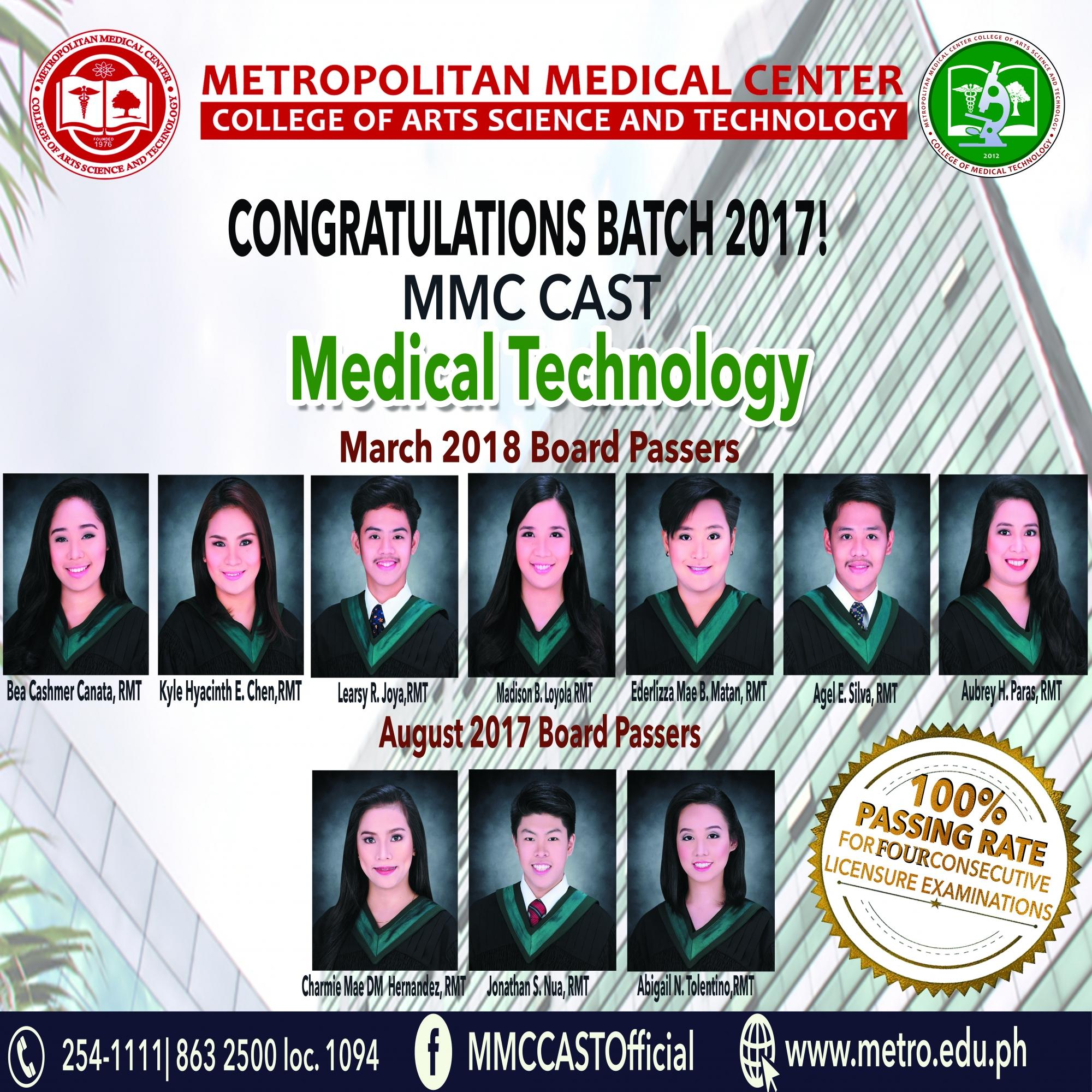 MEDTECH LAYOUT.jpg