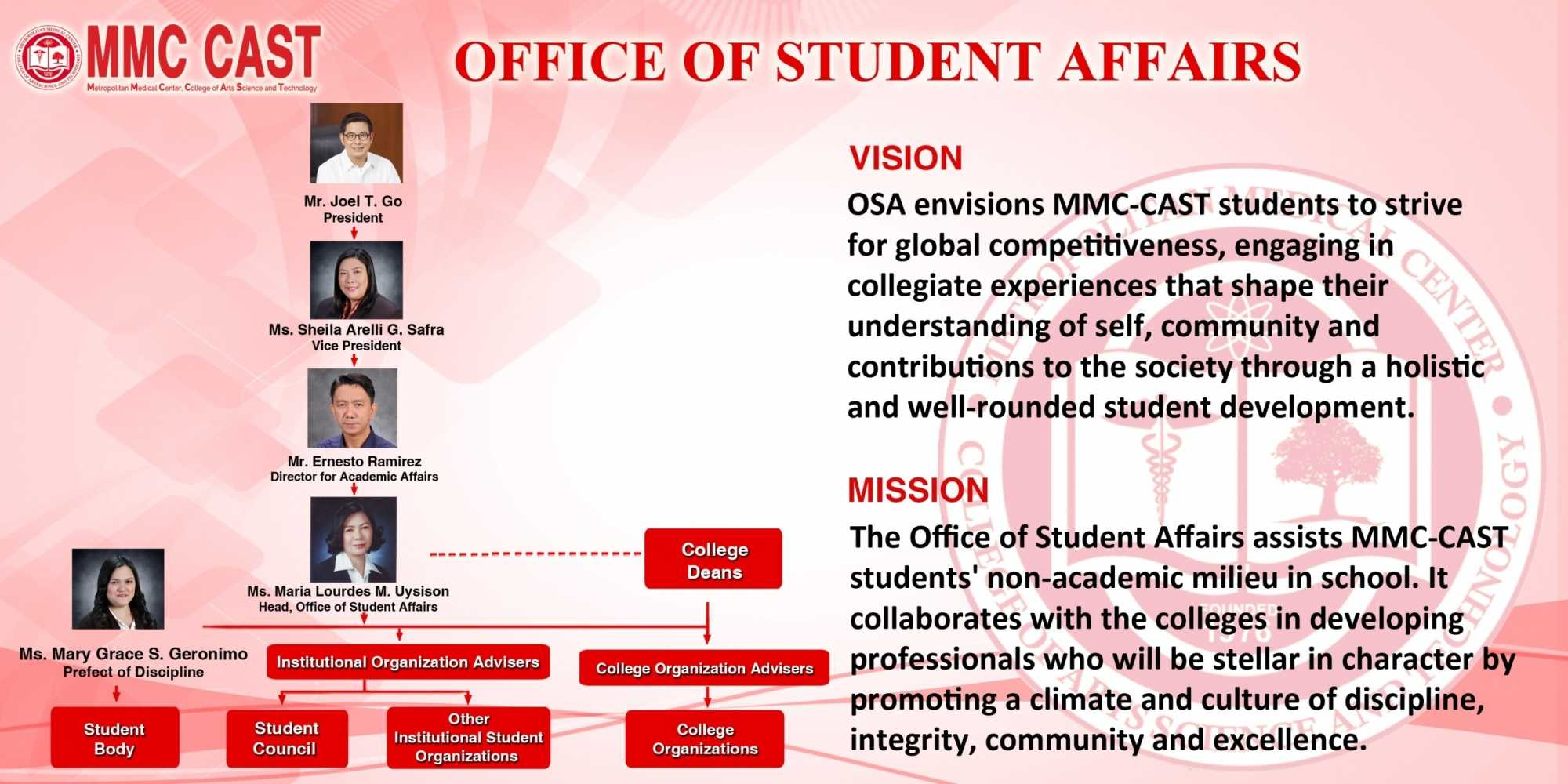 Student Affairs Office | Metropolitan Medical Center